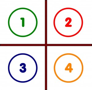 4 quadrants